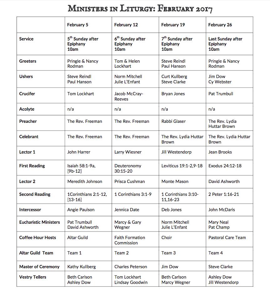 Ministers in Liturgy – 2017 February